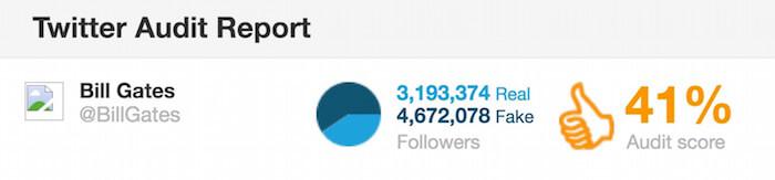Het kopen van Twitter volgers - niet doen - Bill Gates